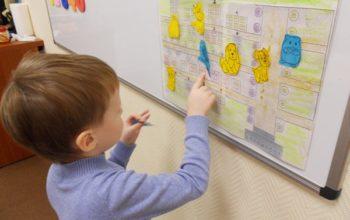 Центр подготовки детей к школе: Как развивать слуховую память